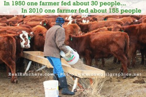 One American farmer feeds about 155 people