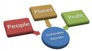 RanchSustainabilityForum