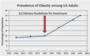 Obesity_USAdults